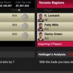 【NBA 2018】カワイ・レナードとラプターズのラウリーかデローザンとのトレードの噂もあるみたいだね