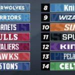 【NBAドラフト2020】スパーズは11位で誰を指名する?