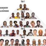 【NBA】この歴代選手ランキングに異論ある?