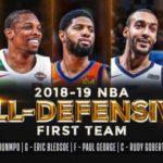 【NBA 2018-19】オールディフェンシブチーム発表!マーカス・スマートなどが1st入り