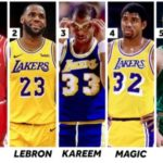 【NBA 2019-20】Bleacher ReportがオールタイムTop50を発表!