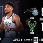 【NBA】東第1シードのバックスがシリーズをタイに ヤニス28点