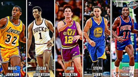 espn TOP 10 POINT GUARDS