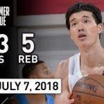渡辺雄太がサマーリーグ2戦目で13得点&4ブロックの活躍【NBA 2018】